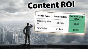 Track ROI content marketing