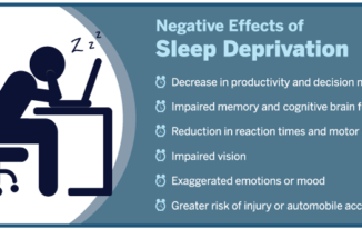 negative-effects-of-sleep-deprivation