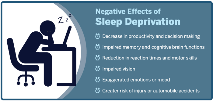 cause and effects of sleep deprivation essays Cause and effect essay there are many people today who figure out at that place are non plenty wakeful hours in a twenty-four hours to carry through all that needs.