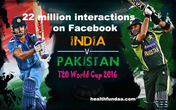 Facebook gets 22 million interactions at India-Pakistan T20 match