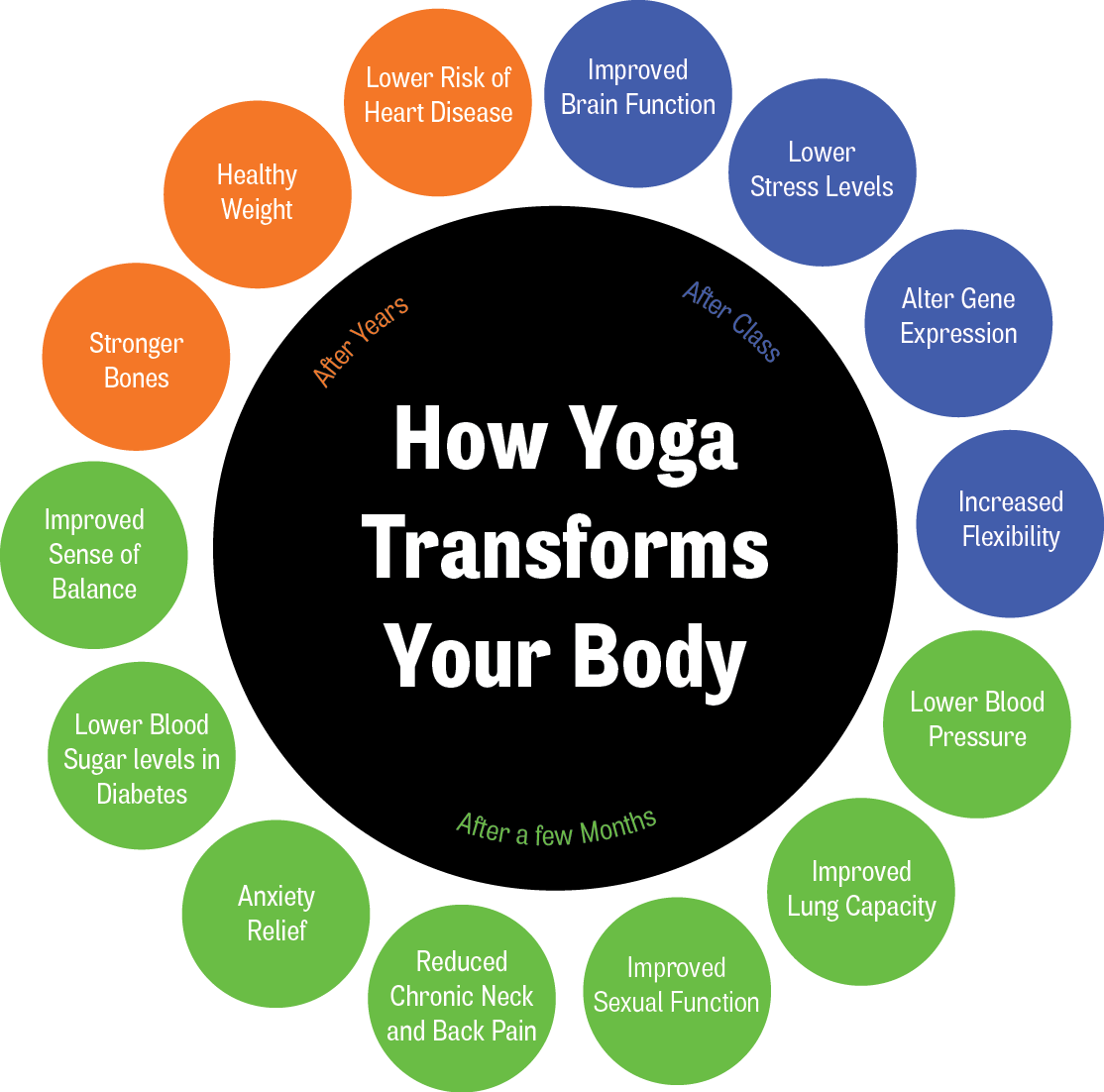 World Yoga Day 2017: Health Benefits of Yoga - Health Fundaa